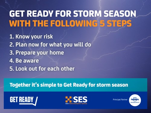 Get Ready for storm season
